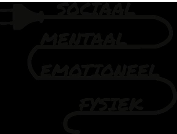 Energie kent meerdere dimensies: fysiek, emotioneel, mentaal en sociaal